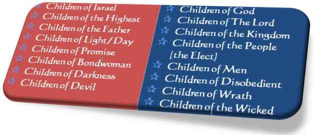 Children of Whom
